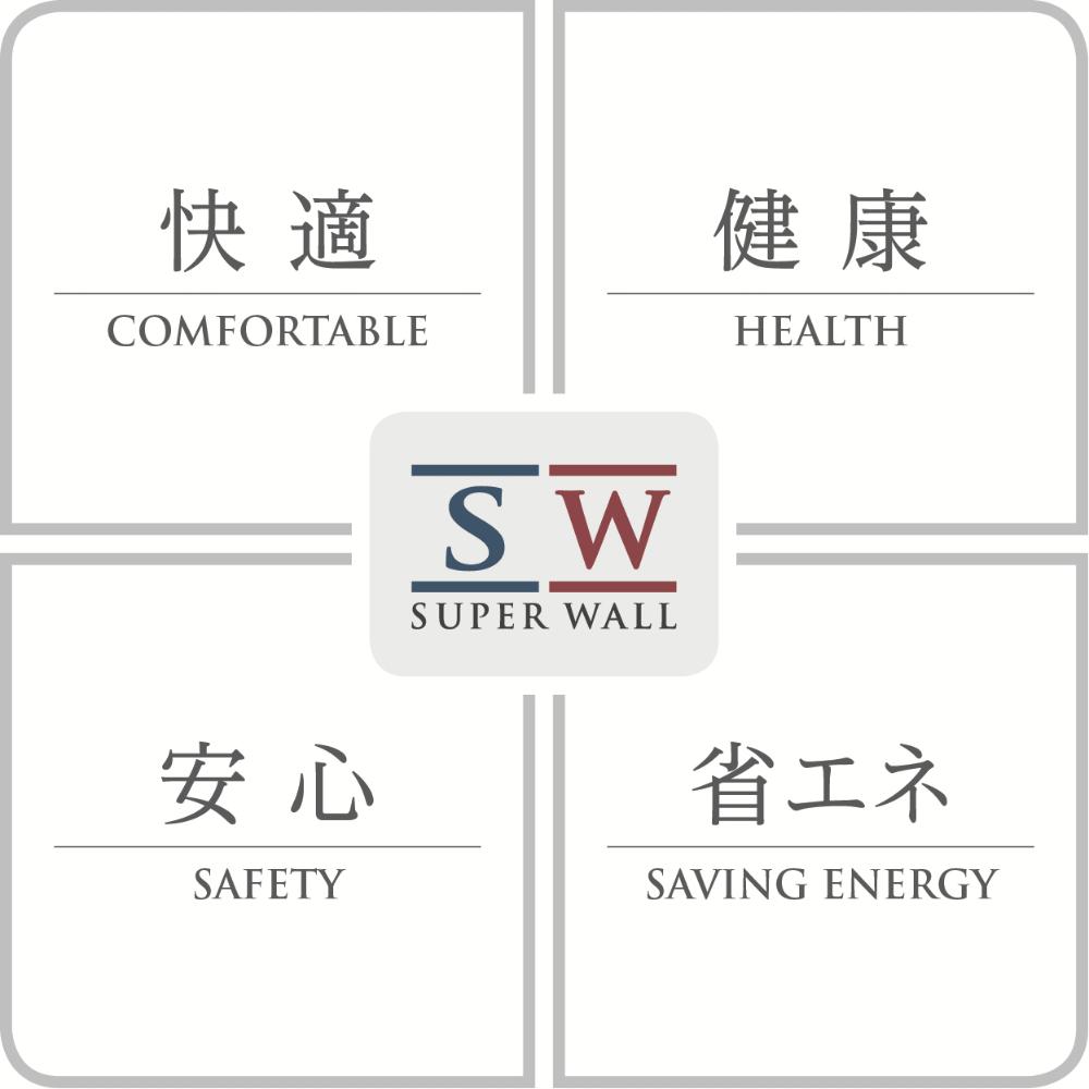 図:SW(SUPER WALL)快適(COMFORTABLE)健康(HEALTH)安心(SAFETY)省エネ(SAVING ENERGY)