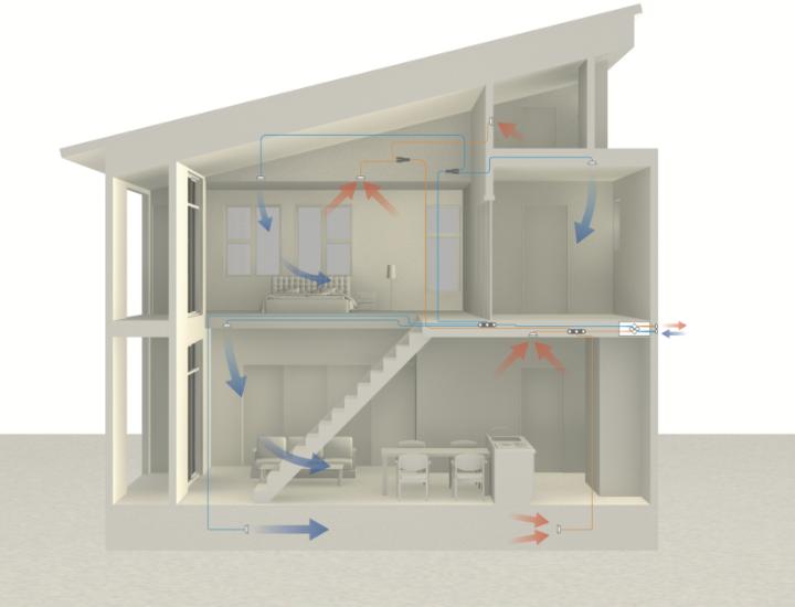図:計画換気システム