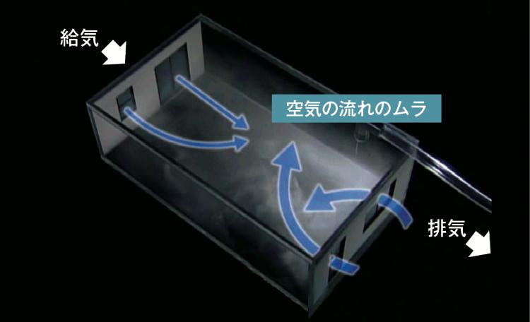 図:空気の流れ